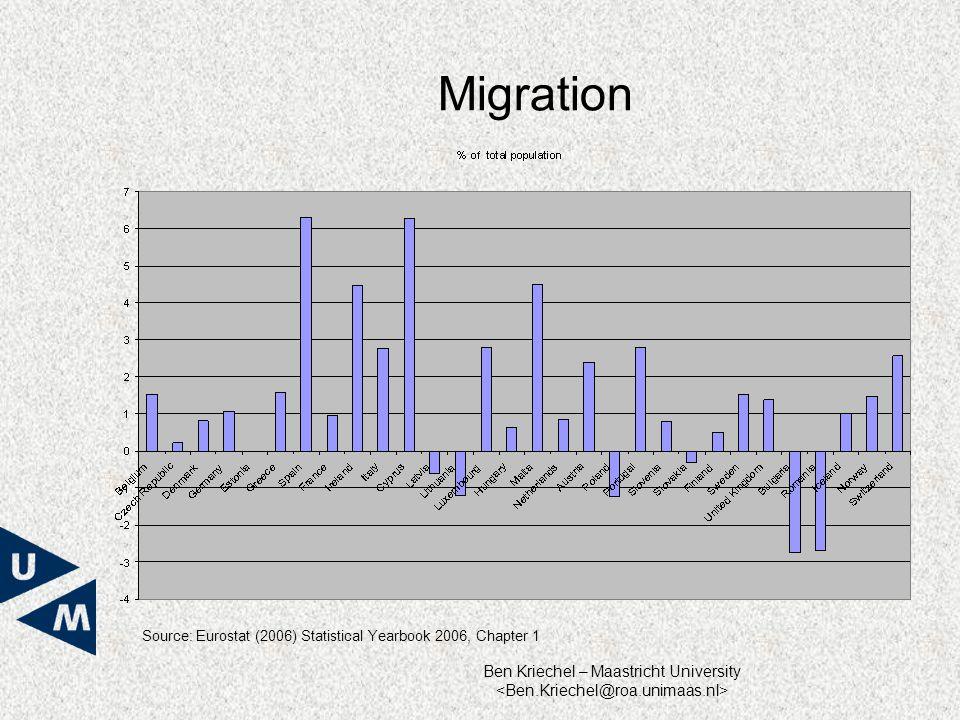 Ben Kriechel – Maastricht University Migration Source: Eurostat (2006) Statistical Yearbook 2006, Chapter 1