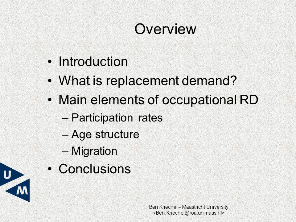 Ben Kriechel – Maastricht University Overview Introduction What is replacement demand.