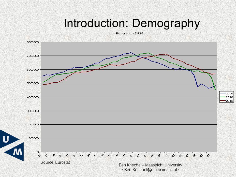 Ben Kriechel – Maastricht University Introduction: Demography Source: Eurostat
