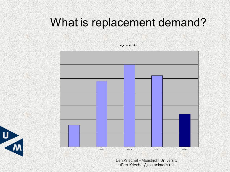 Ben Kriechel – Maastricht University What is replacement demand?