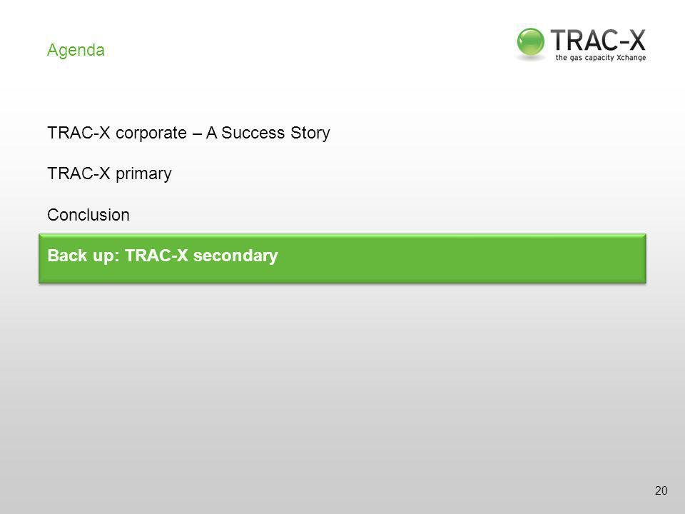 Agenda TRAC-X corporate – A Success Story TRAC-X primary Conclusion Back up: TRAC-X secondary 20