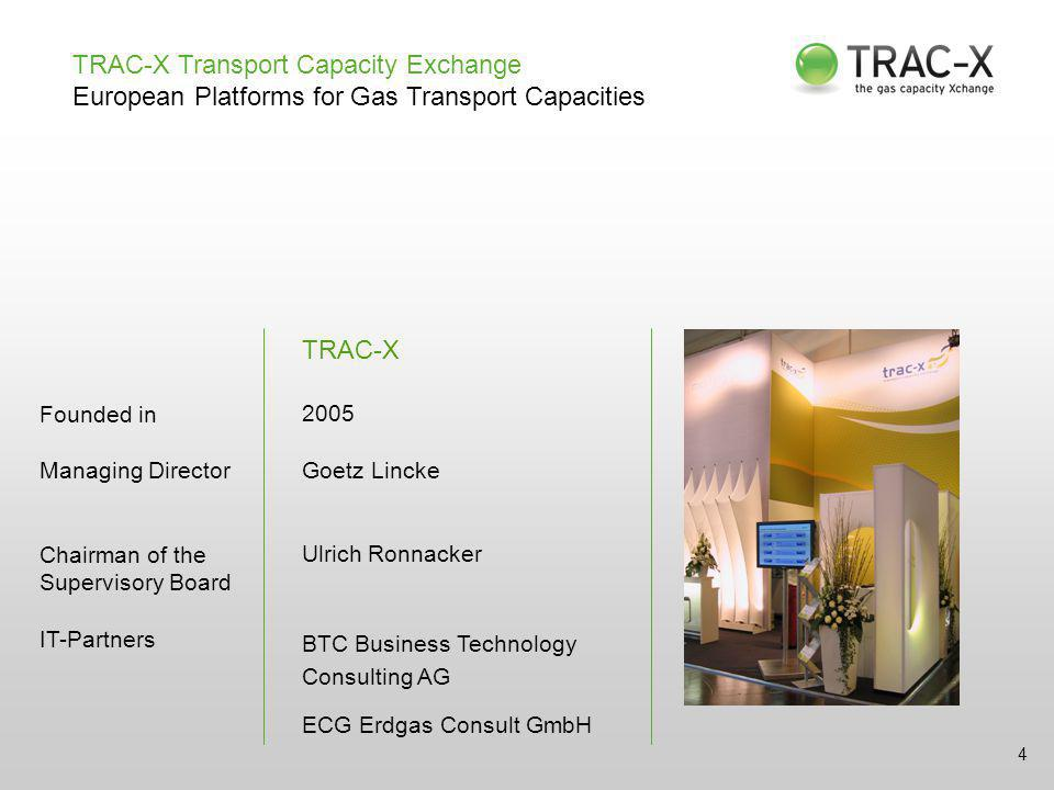 15 TRAC-X primary Statistical Data on all Auctions since Trading Start 961.04 GWh/h were placed on TRAC-X primary All in all, 7 TSOs marketed 86.83 GWh/h 703 Products at 52 Network points 44 % of the auctioned capacity was marketed at two network points (Deutschneudorf & Lasow) 35 Auctions at 6 network points ended with a surplus (Emden, Lasow, Vreden, RC Basel, RC Thayngen-Fallentor, Oude Statenzijl) *all auctions until 24 October 2011 9% 91% Marketed Capacity Marketed capacityUnsold capacity GUD 3% OGE 15% Thyssengas 12% Wingas 3% Ontras 44% Bayernets 7% GVS 16% Marketed Capacity Ratio per TSO