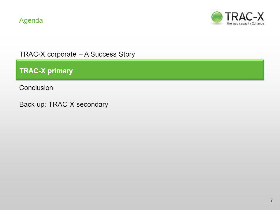 Agenda TRAC-X corporate – A Success Story TRAC-X primary Conclusion Back up: TRAC-X secondary 7