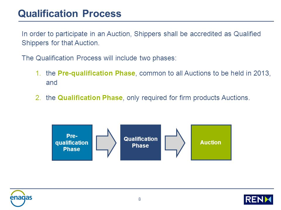 8 Qualification Process In order to participate in an Auction, Shippers shall be accredited as Qualified Shippers for that Auction. The Qualification