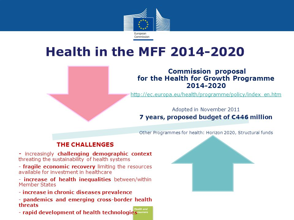 Health and Consumers Health and Consumers Health in the MFF 2014-2020 THE CHALLENGES - increasingly challenging demographic context threating the sust