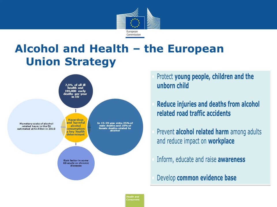 Health and Consumers Health and Consumers Alcohol and Health – the European Union Strategy Hazardous and harmful alcohol consumption: a key health det