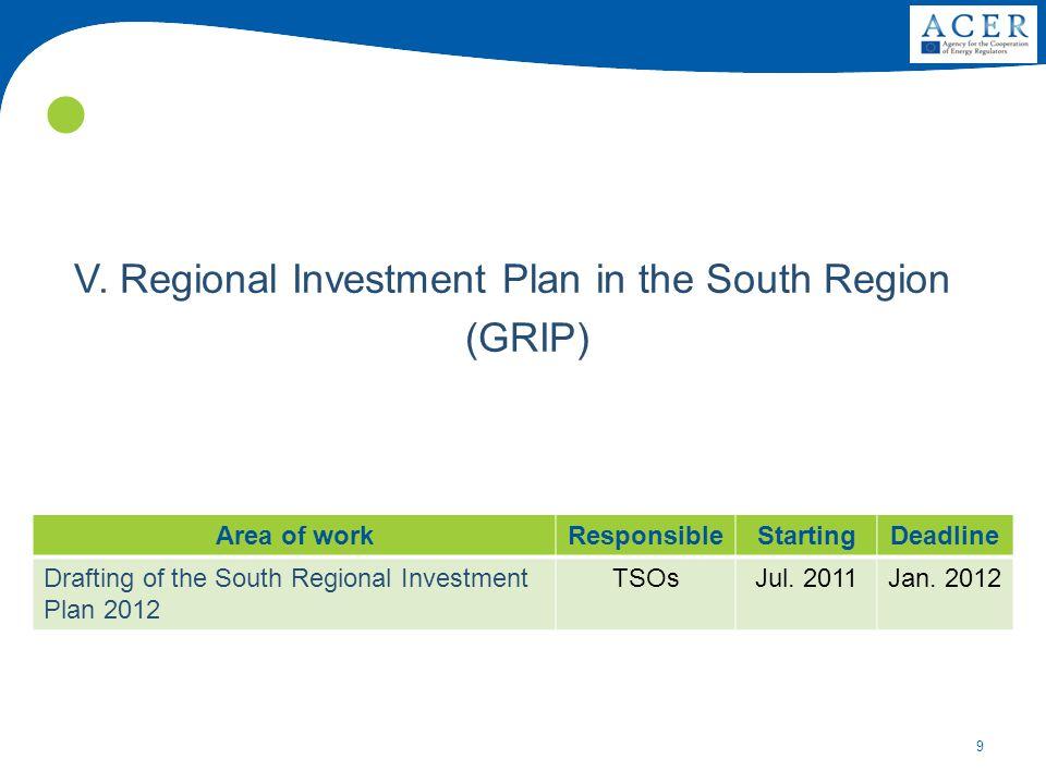 9 V. Regional Investment Plan in the South Region (GRIP) Area of workResponsibleStartingDeadline Drafting of the South Regional Investment Plan 2012 T