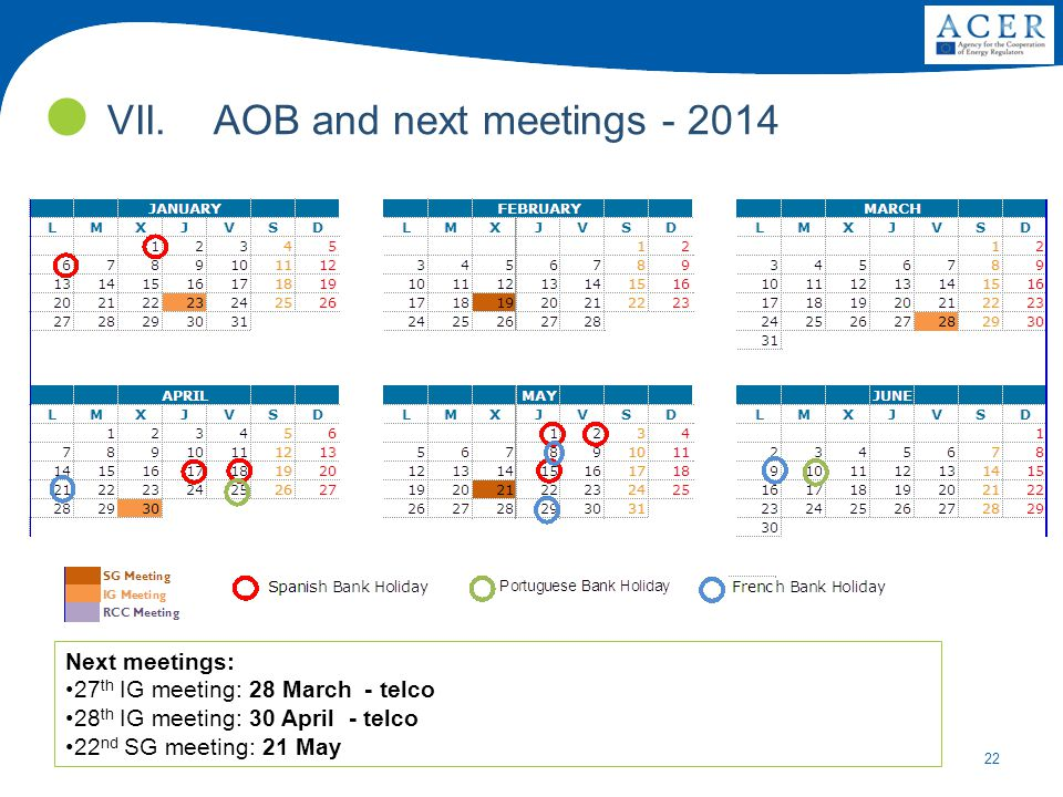 22 Next meetings: 27 th IG meeting: 28 March - telco 28 th IG meeting: 30 April - telco 22 nd SG meeting: 21 May VII.AOB and next meetings - 2014