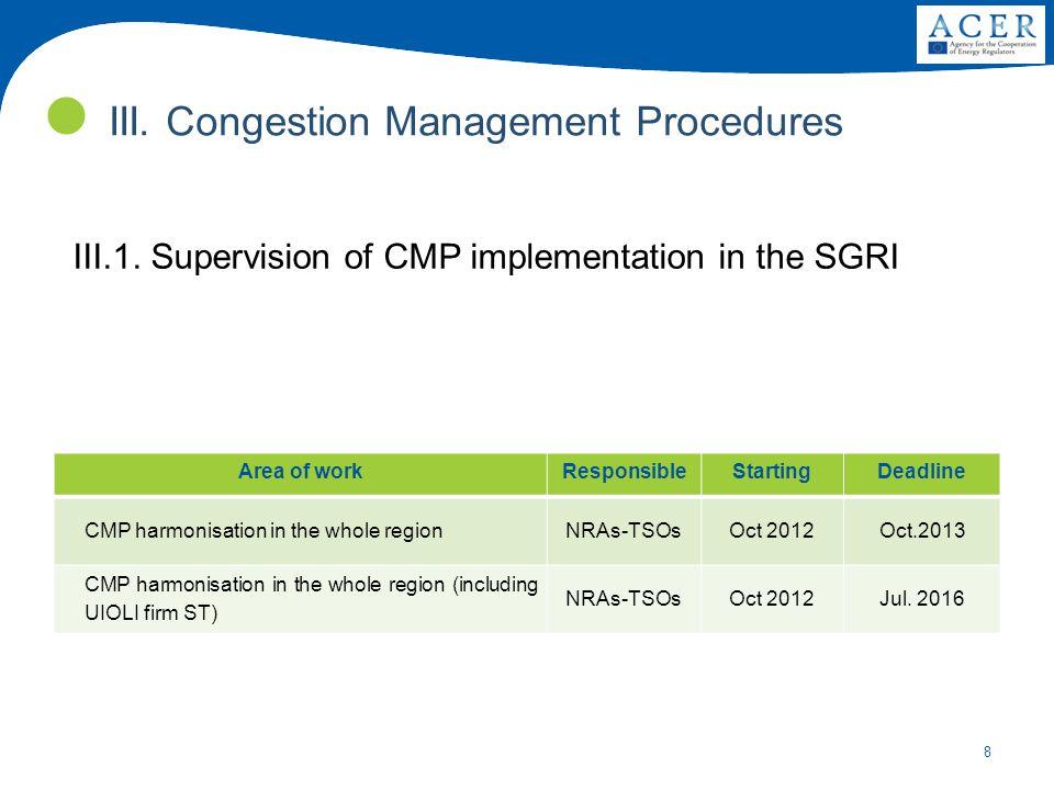 8 III. Congestion Management Procedures III.1.