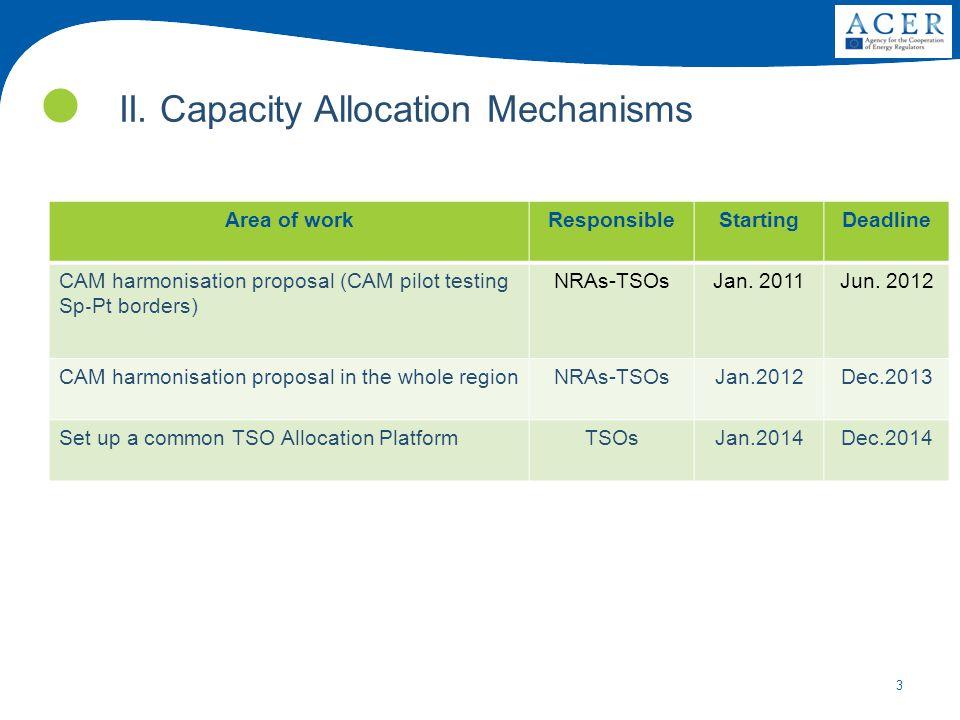 3 II. Capacity Allocation Mechanisms Area of workResponsibleStartingDeadline CAM harmonisation proposal (CAM pilot testing Sp ‐ Pt borders) NRAs-TSOsJ