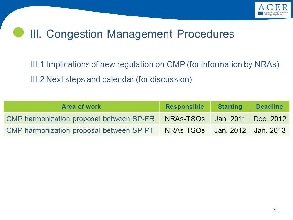 9 III. Congestion Management Procedures Area of workResponsibleStartingDeadline CMP harmonization proposal between SP-FRNRAs-TSOsJan. 2011Dec. 2012 CM