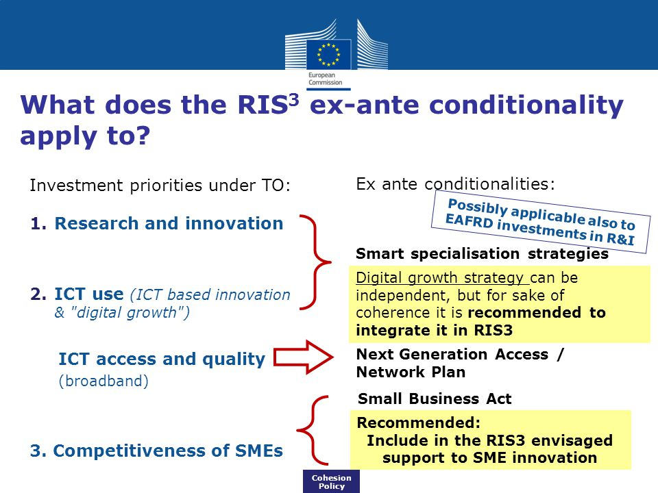 What does the RIS 3 ex-ante conditionality apply to? Investment priorities under TO: 1.Research and innovation 2.ICT use (ICT based innovation &