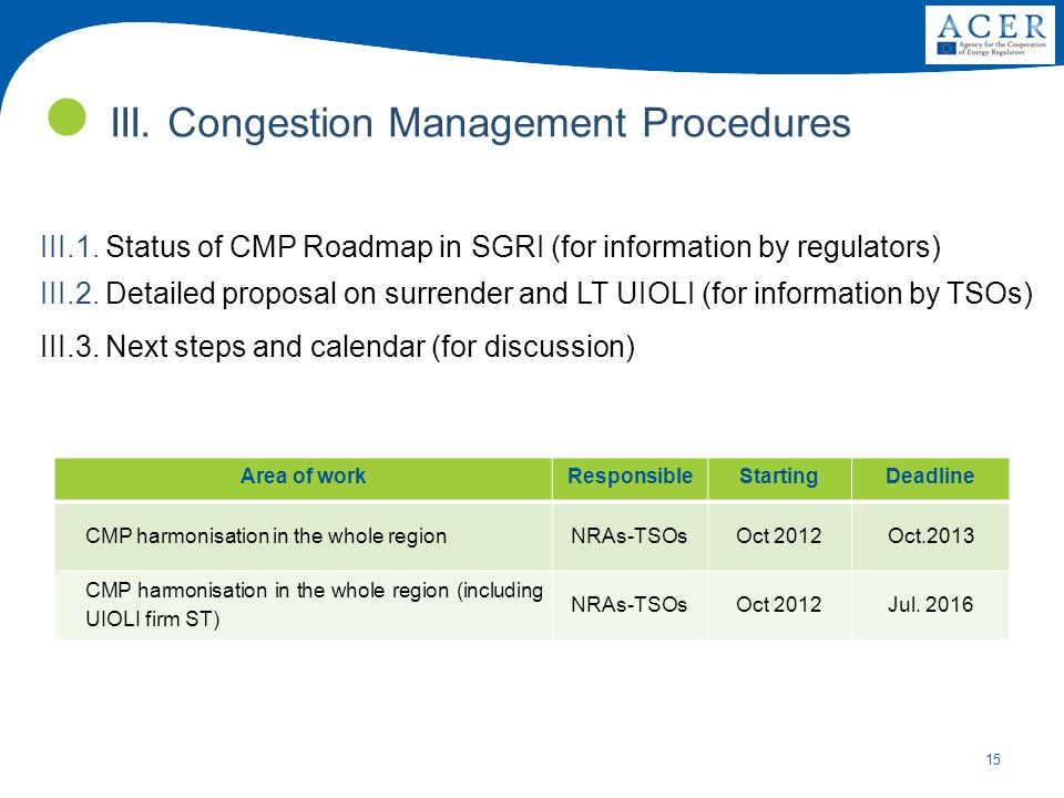 15 III. Congestion Management Procedures III.1.
