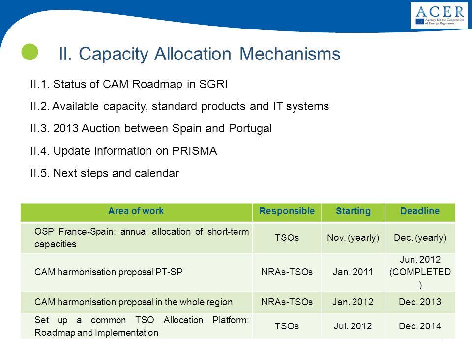 3 II. Capacity Allocation Mechanisms Area of workResponsibleStartingDeadline OSP France-Spain: annual allocation of short-term capacities TSOsNov. (ye