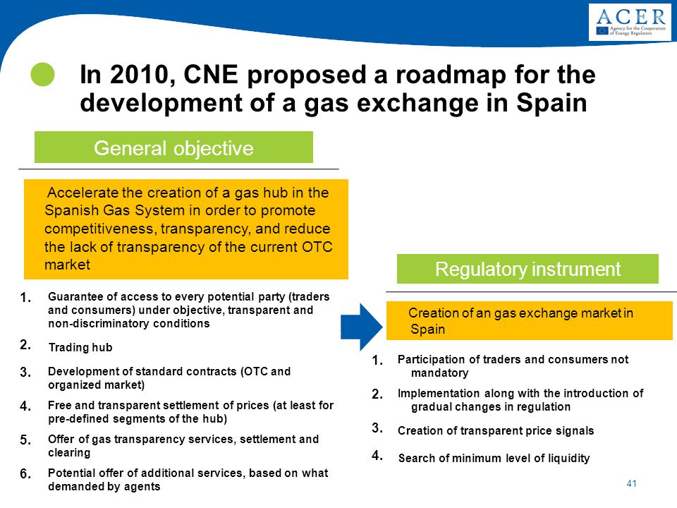 41 In 2010, CNE proposed a roadmap for the development of a gas exchange in Spain Accelerate the creation of a gas hub in the Spanish Gas System in or