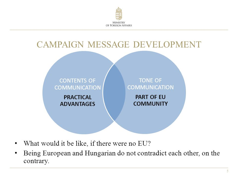 5 CAMPAIGN MESSAGE DEVELOPMENT CONTENTS OF COMMUNICATION PRACTICAL ADVANTAGES TONE OF COMMUNICATION PART OF EU COMMUNITY What would it be like, if there were no EU.