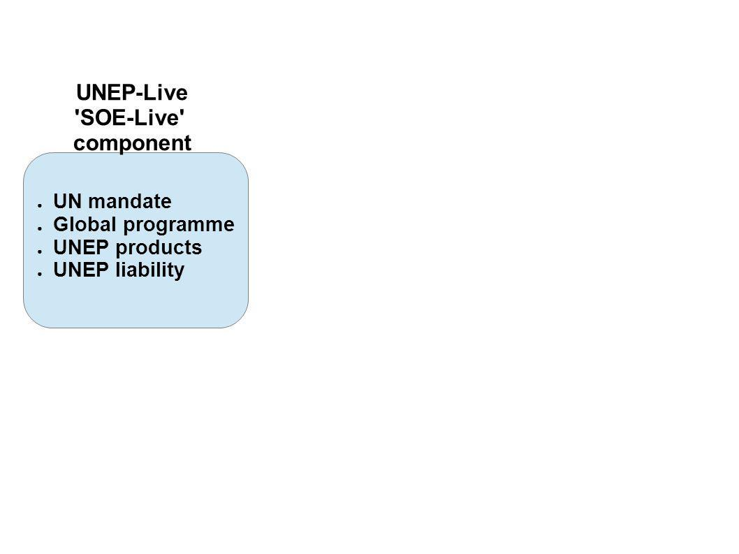 UNEP-Live SOE-Live component ● UN mandate ● Global programme ● UNEP products ● UNEP liability