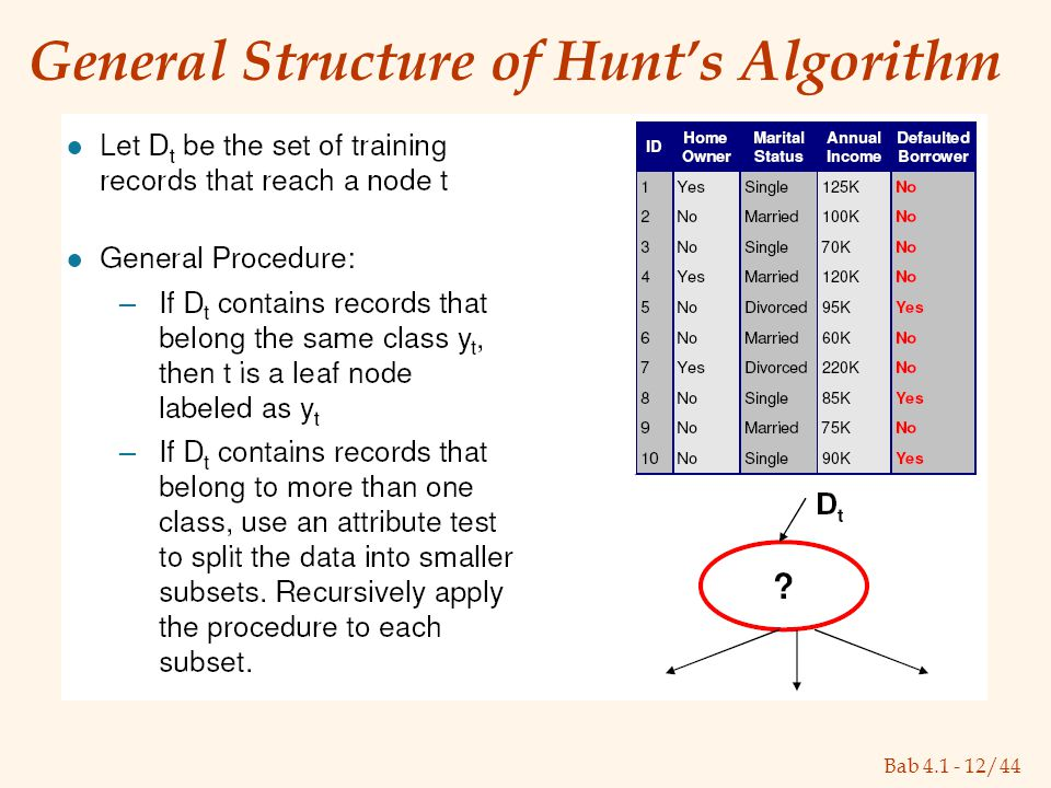 Bab 4.1 - 12/44 General Structure of Hunt's Algorithm