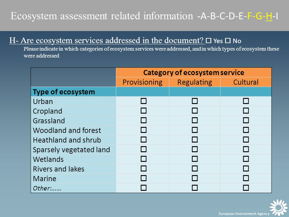 European Environment Agency Category of ecosystem service ProvisioningRegulatingCultural Type of ecosystem Urban   Cropland   Grassland   Woodland and forest   Heathland and shrub   Sparsely vegetated land   Wetlands   Rivers and lakes   Marine   Other:……   H- Are ecosystem services addressed in the document.
