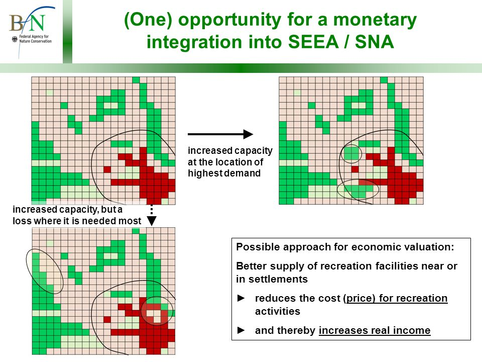 (One) opportunity for a monetary integration into SEEA / SNA Possible approach for economic valuation: Better supply of recreation facilities near or in settlements ►reduces the cost (price) for recreation activities ►and thereby increases real income increased capacity, but a loss where it is needed most increased capacity at the location of highest demand