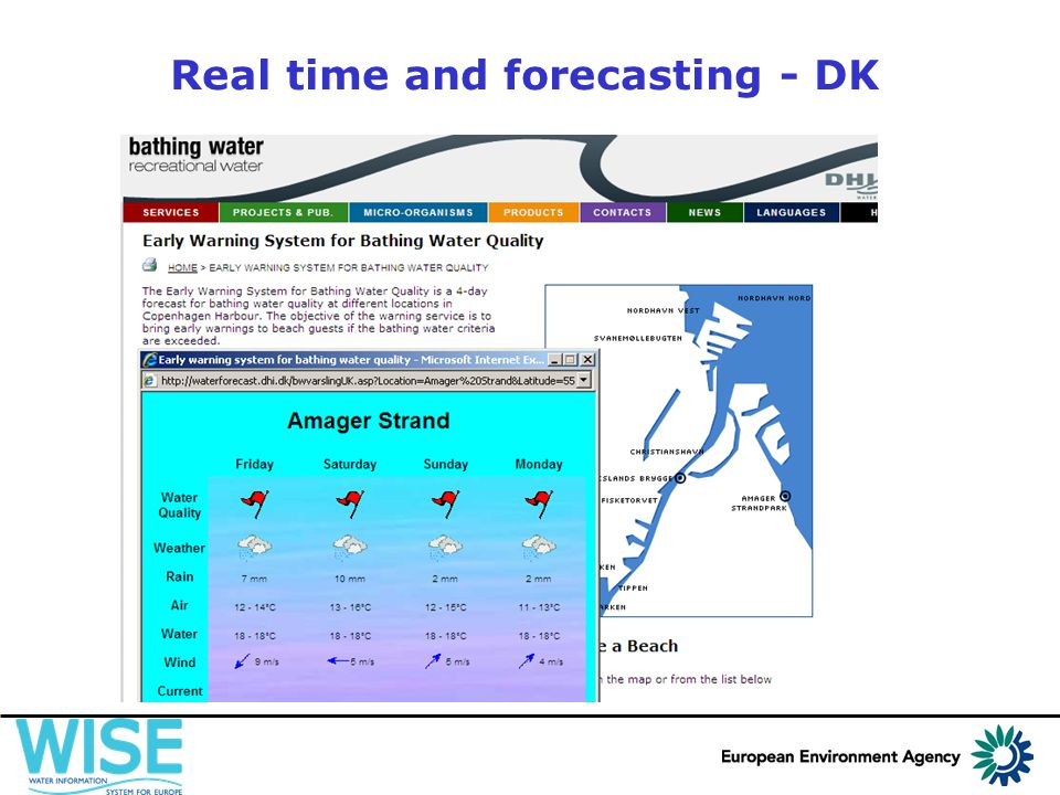 Real time and forecasting - DK