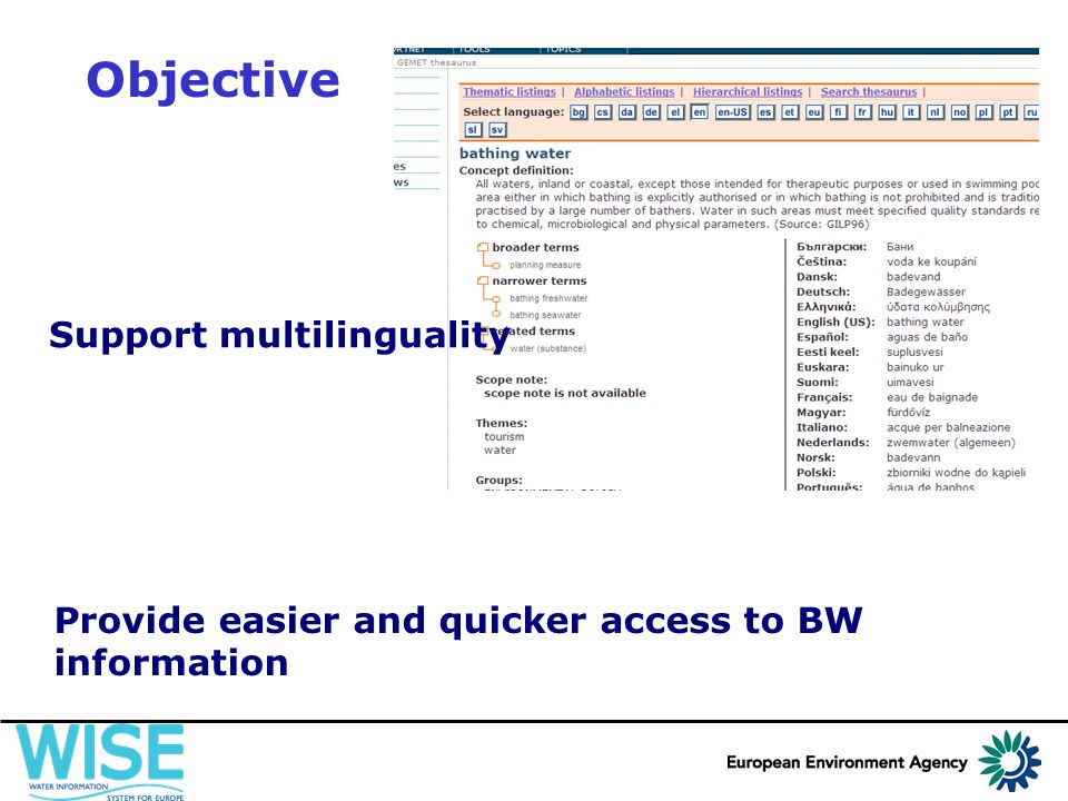Support multilinguality Objective Provide easier and quicker access to BW information