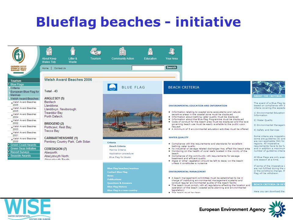 Blueflag beaches - initiative
