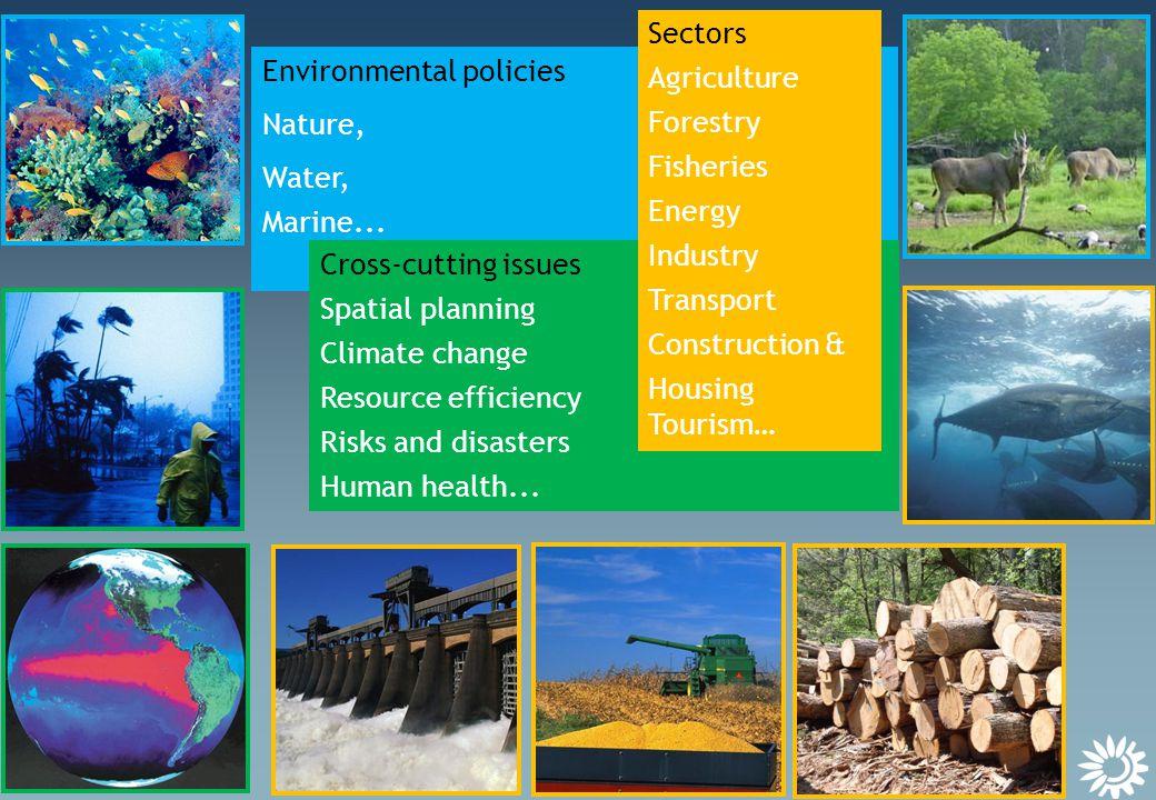 Environmental policies Nature, Water, Marine...
