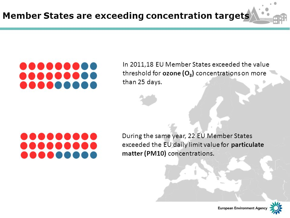 Member States are exceeding concentration targets In 2011,18 EU Member States exceeded the value threshold for ozone (O 3 ) concentrations on more than 25 days.