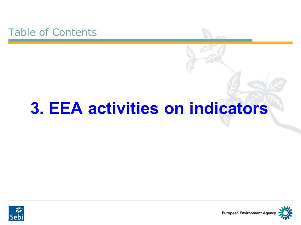 Table of Contents 3. EEA activities on indicators
