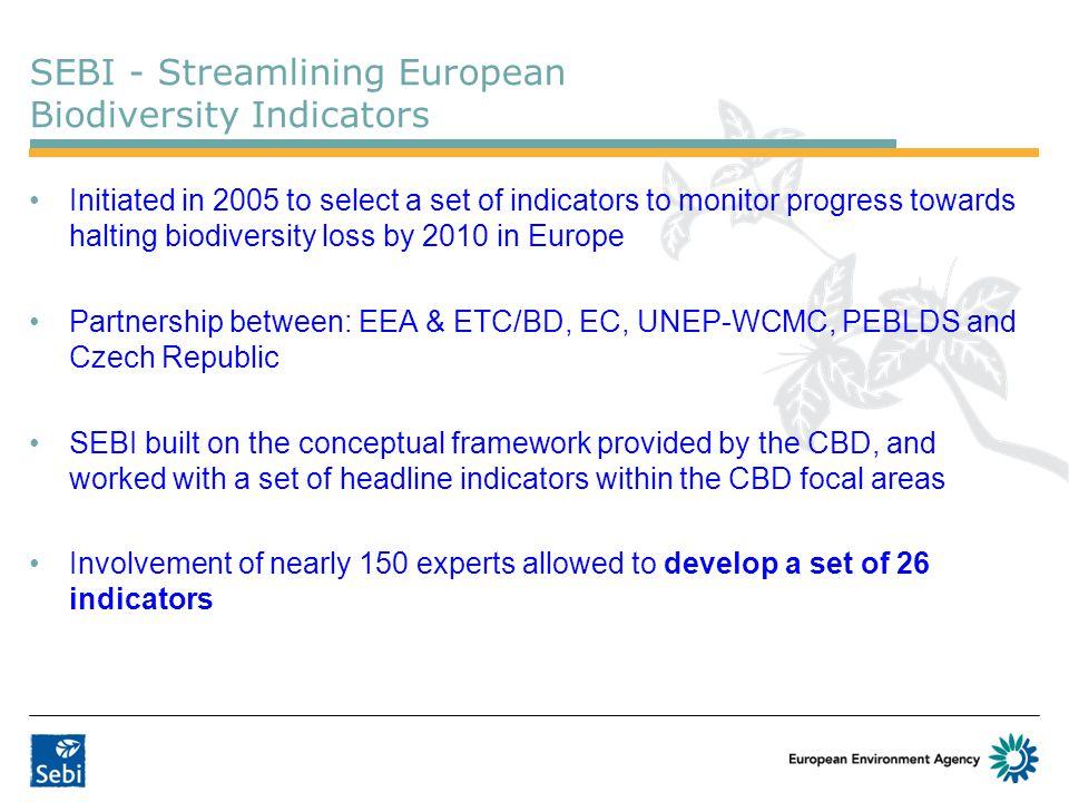 SEBI - Streamlining European Biodiversity Indicators Initiated in 2005 to select a set of indicators to monitor progress towards halting biodiversity