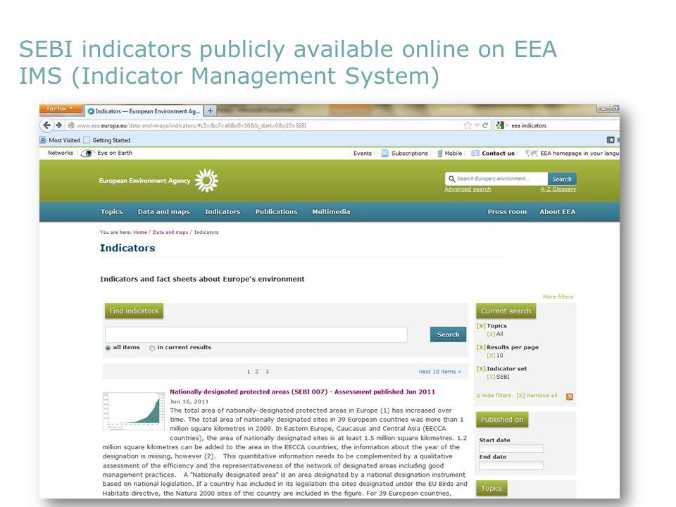 SEBI indicators publicly available online on EEA IMS (Indicator Management System)