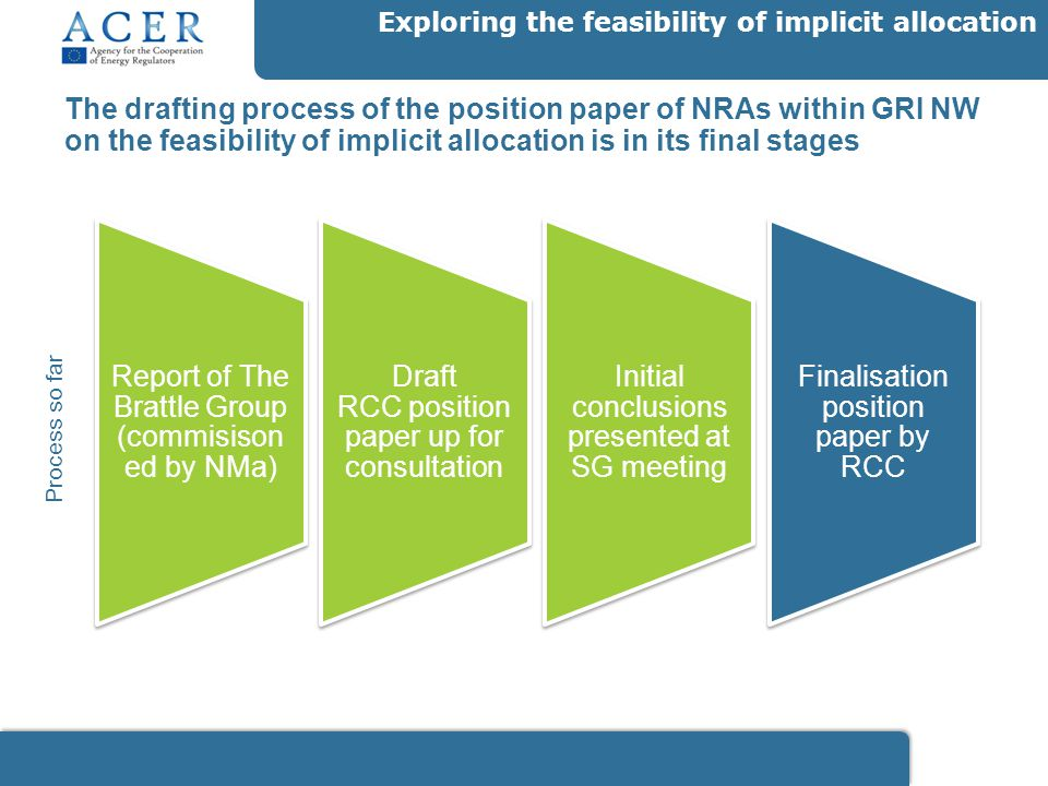 Exploring the feasibility of implicit allocation The drafting process of the position paper of NRAs within GRI NW on the feasibility of implicit alloc