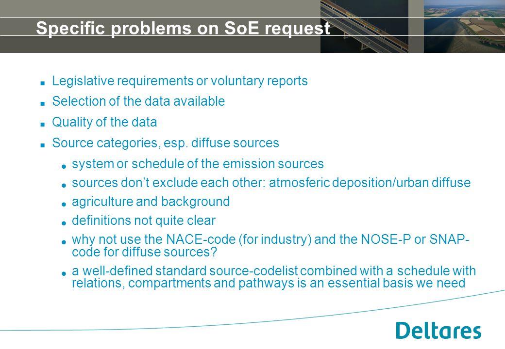 12 september 2007Positionering, branding en huisstijl Deltares -10 Specific problems on SoE request. Legislative requirements or voluntary reports. Se
