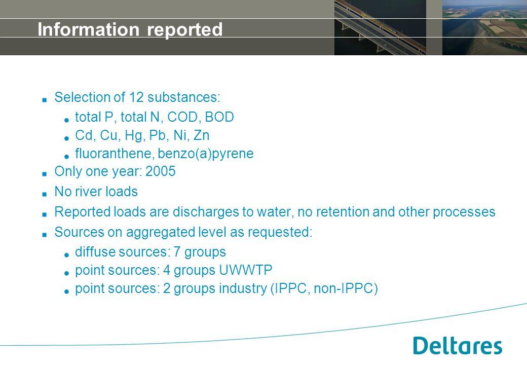 12 september 2007Positionering, branding en huisstijl Deltares -8 Information reported. Selection of 12 substances:  total P, total N, COD, BOD  Cd,