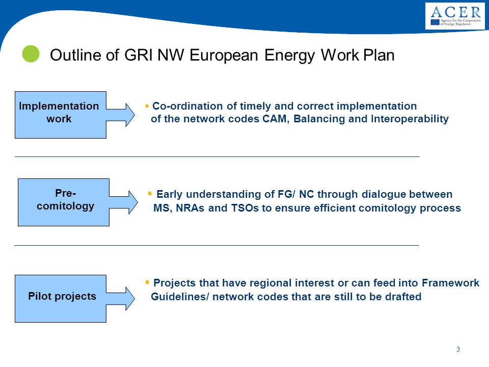 3 Outline of GRI NW European Energy Work Plan  Co-ordination of timely and correct implementation of the network codes CAM, Balancing and Interoperab