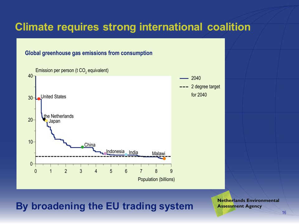 16 Climate requires strong international coalition By broadening the EU trading system