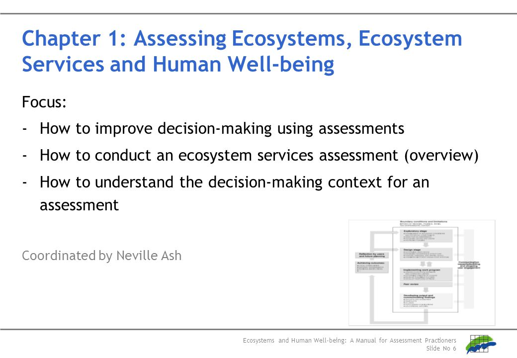 Ecosystems and Human Well-being: A Manual for Assessment Practioners Slide No 6 Chapter 1: Assessing Ecosystems, Ecosystem Services and Human Well-bei