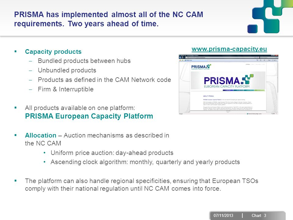 07/11/2013 | Chart 3 PRISMA has implemented almost all of the NC CAM requirements. Two years ahead of time.  Capacity products  Bundled products bet