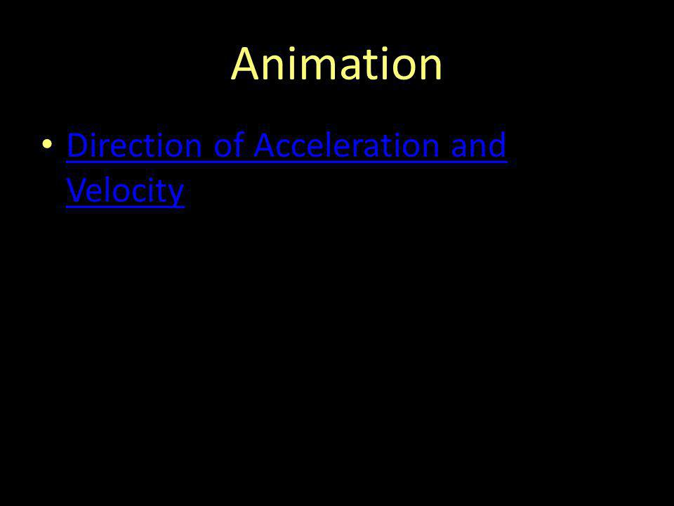 Animation Direction of Acceleration and Velocity Direction of Acceleration and Velocity