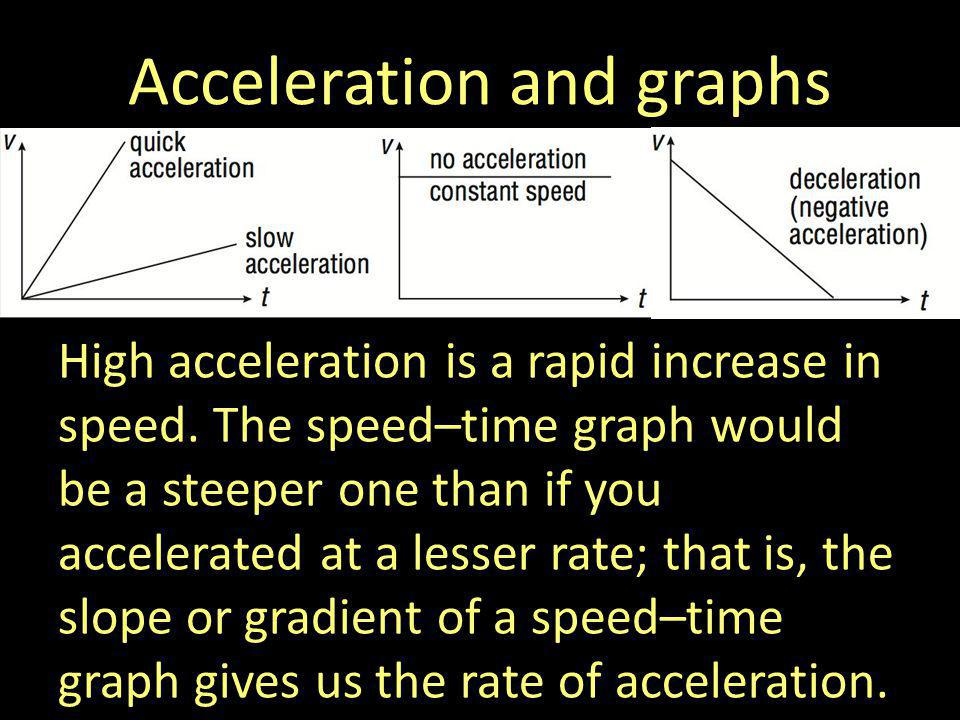Acceleration and graphs High acceleration is a rapid increase in speed. The speed–time graph would be a steeper one than if you accelerated at a lesse