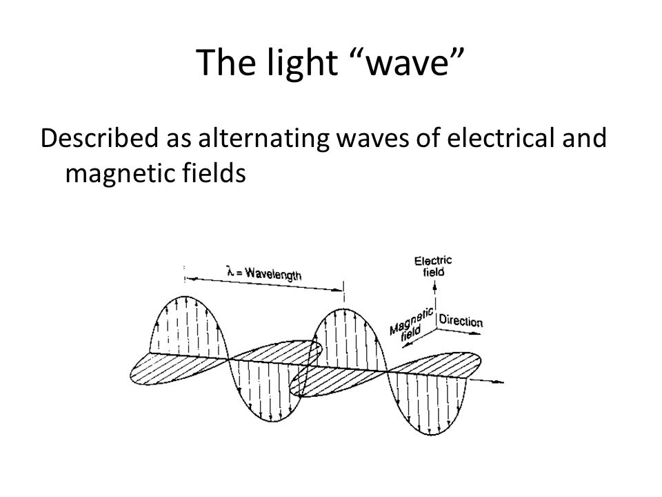 The light wave Described as alternating waves of electrical and magnetic fields