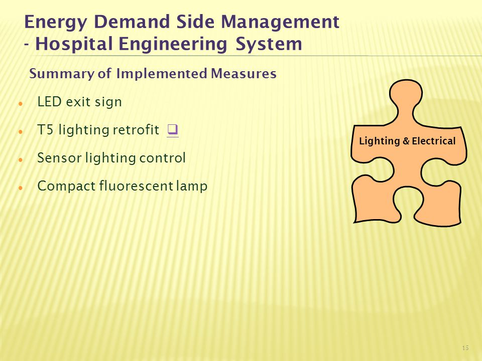 Summary of Implemented Measures 15 Lighting & Electrical LED exit sign T5 lighting retrofit   Sensor lighting control Compact fluorescent lamp Energ