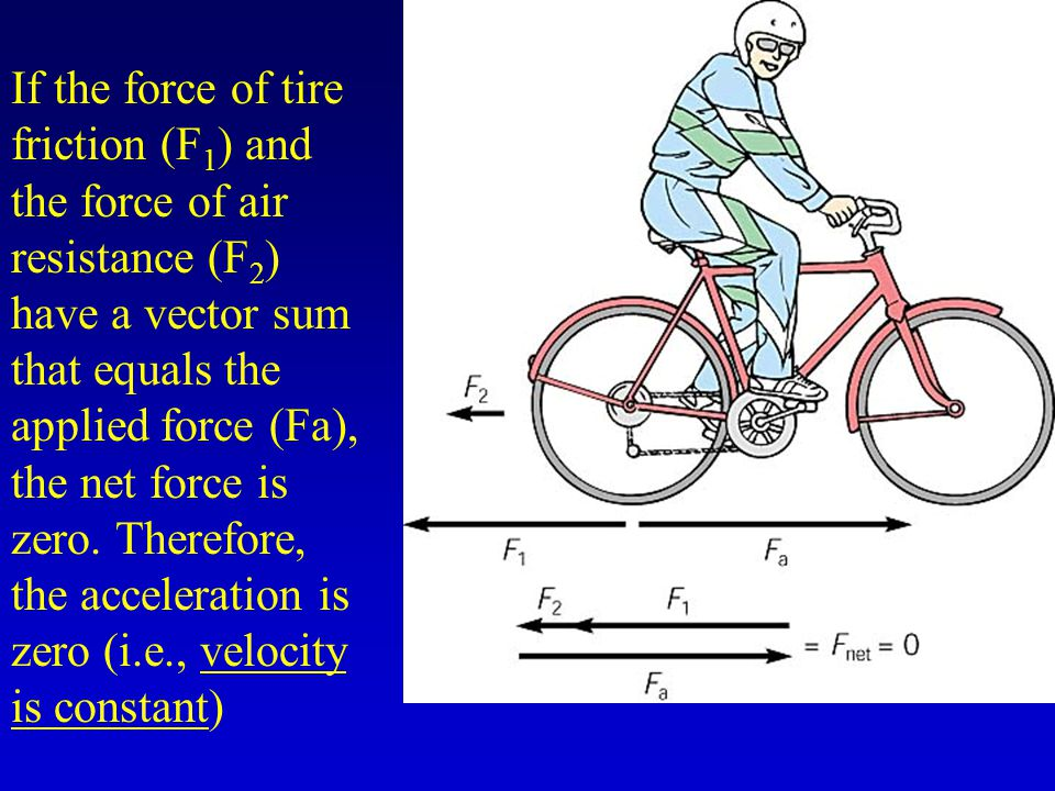 Newton s Second Law of Motion A net force acting on an object produces an acceleration (a change in the motion of the object) F = ma m = mass of the object a = acceleration F = net force acting on the object –the acceleration is: directly proportional to the net force acting on the object inversely proportional to the mass of the object