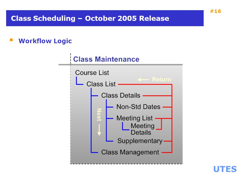 UTES #16 Class Scheduling – October 2005 Release  Workflow Logic
