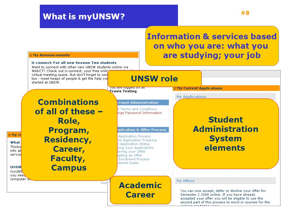 UTES #8 What is myUNSW.