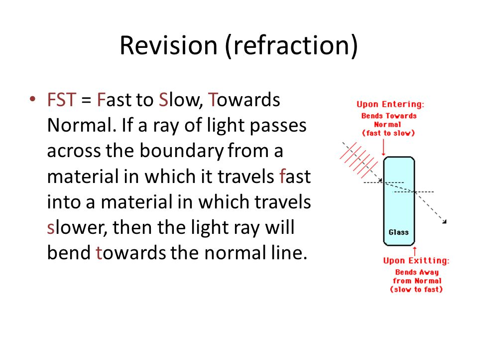 Revision (refraction) FST = Fast to Slow, Towards Normal. If a ray of light passes across the boundary from a material in which it travels fast into a