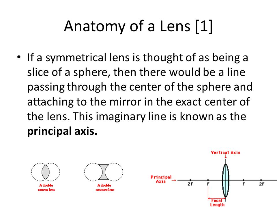 Anatomy of a Lens [1] If a symmetrical lens is thought of as being a slice of a sphere, then there would be a line passing through the center of the s