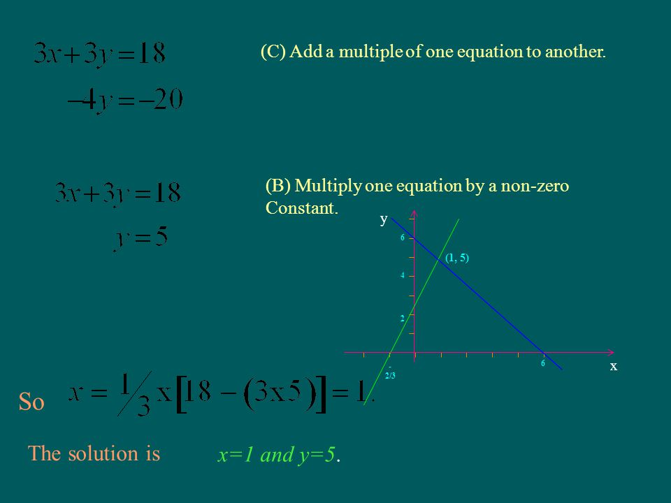 Formal (algebraic solution) We first rewrite the equations with variables on the left and constant terms on the right.