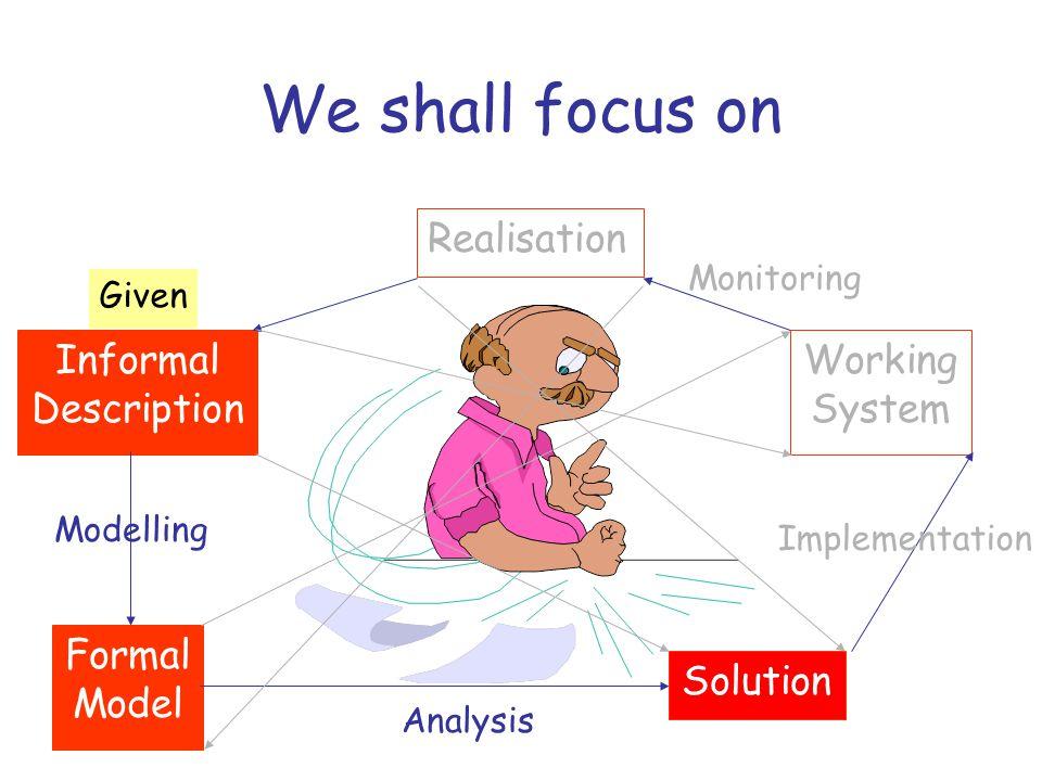 In Real-life Realisation Informal Description Formal Model SolutionWorking System Modelling Analysis Implementation Monitoring